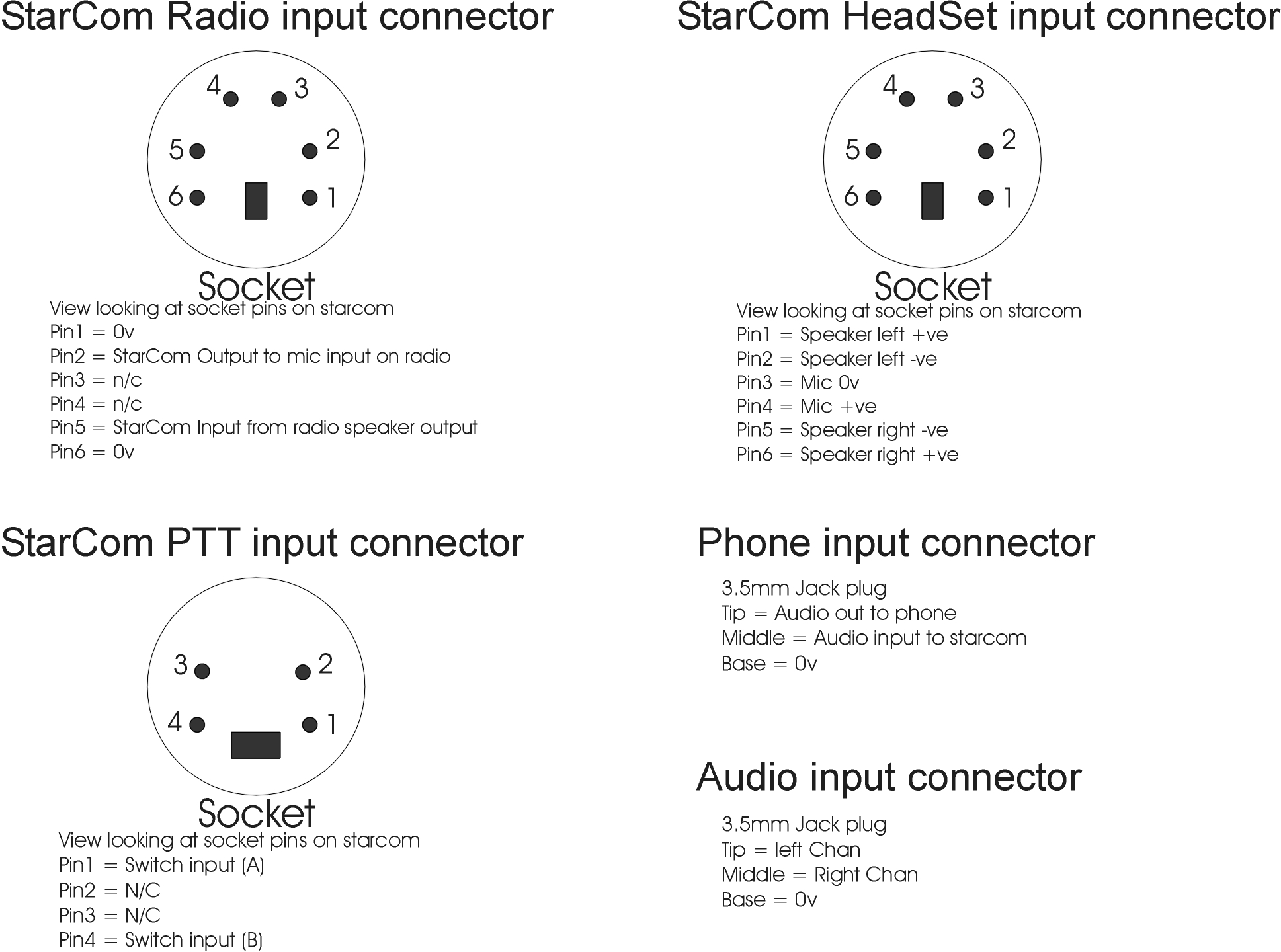 Starcom General Stwiki Ptt Switch Wiring Pinouts
